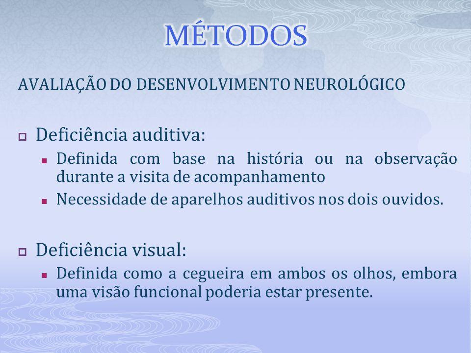 MÉTODOS Deficiência auditiva: Deficiência visual: