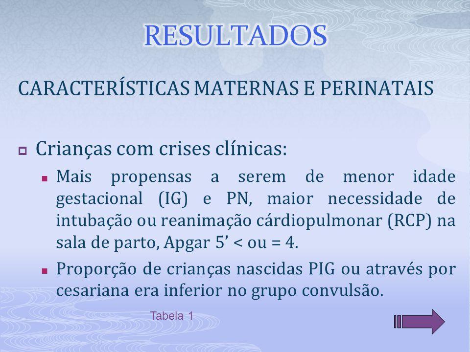 RESULTADOS CARACTERÍSTICAS MATERNAS E PERINATAIS