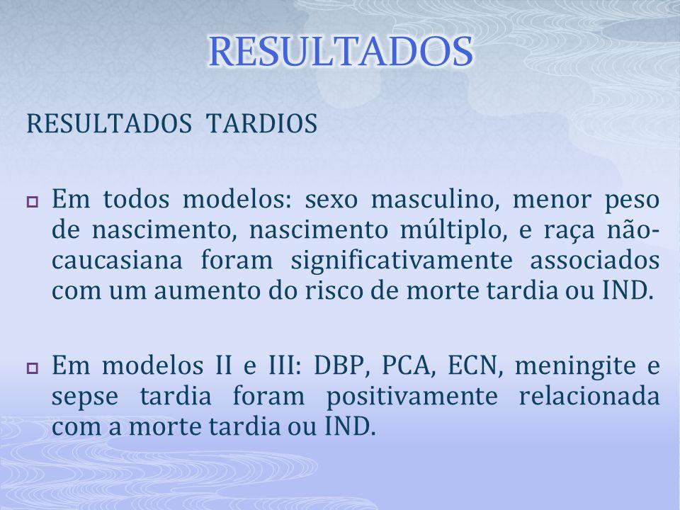 RESULTADOS RESULTADOS TARDIOS