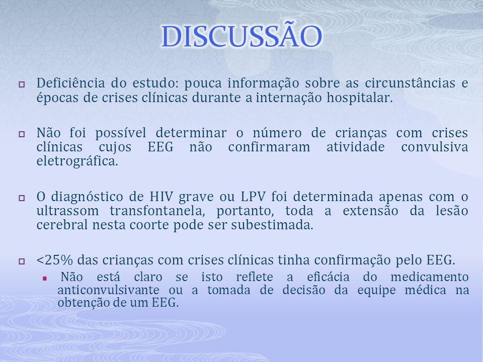 DISCUSSÃO Deficiência do estudo: pouca informação sobre as circunstâncias e épocas de crises clínicas durante a internação hospitalar.