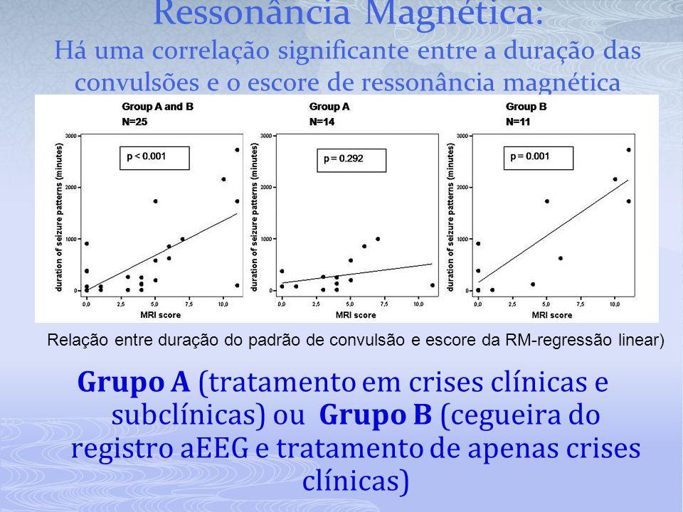Ressonância Magnética: Há uma correlação significante entre a duração das convulsões e o escore de ressonância magnética