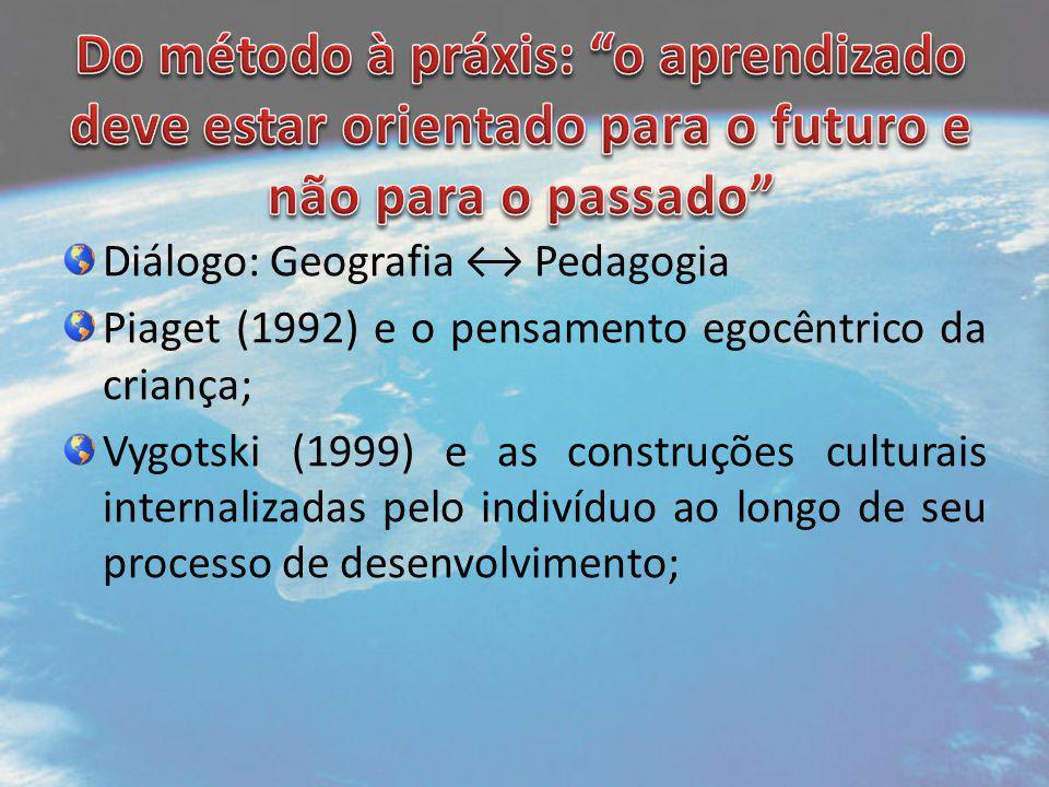 Do método à práxis: o aprendizado deve estar orientado para o futuro e não para o passado