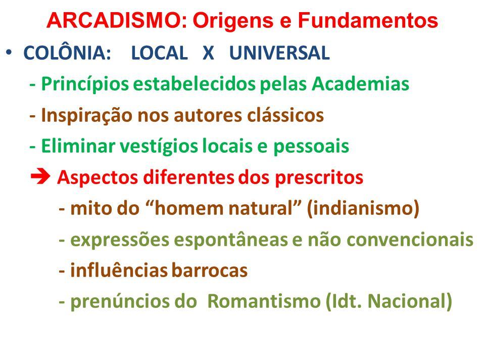 ARCADISMO: Origens e Fundamentos