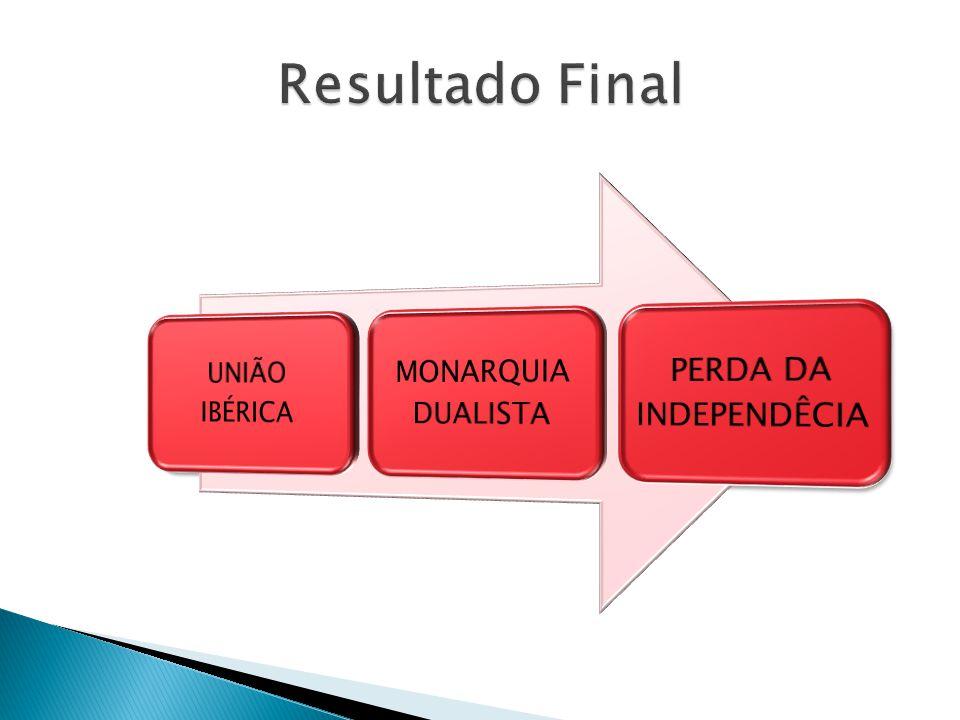 Resultado Final UNIÃO IBÉRICA MONARQUIA DUALISTA PERDA DA INDEPENDÊCIA