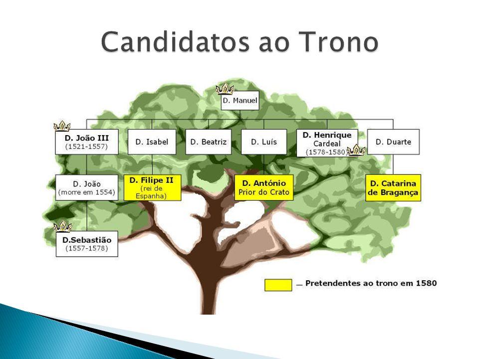 Candidatos ao Trono