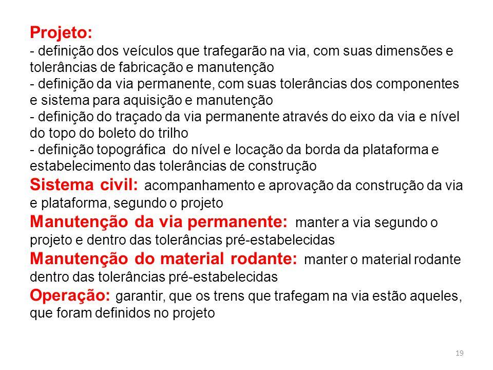 Projeto: - definição dos veículos que trafegarão na via, com suas dimensões e tolerâncias de fabricação e manutenção - definição da via permanente, com suas tolerâncias dos componentes e sistema para aquisição e manutenção - definição do traçado da via permanente através do eixo da via e nível do topo do boleto do trilho - definição topográfica do nível e locação da borda da plataforma e estabelecimento das tolerâncias de construção Sistema civil: acompanhamento e aprovação da construção da via e plataforma, segundo o projeto Manutenção da via permanente: manter a via segundo o projeto e dentro das tolerâncias pré-estabelecidas Manutenção do material rodante: manter o material rodante dentro das tolerâncias pré-estabelecidas Operação: garantir, que os trens que trafegam na via estão aqueles, que foram definidos no projeto