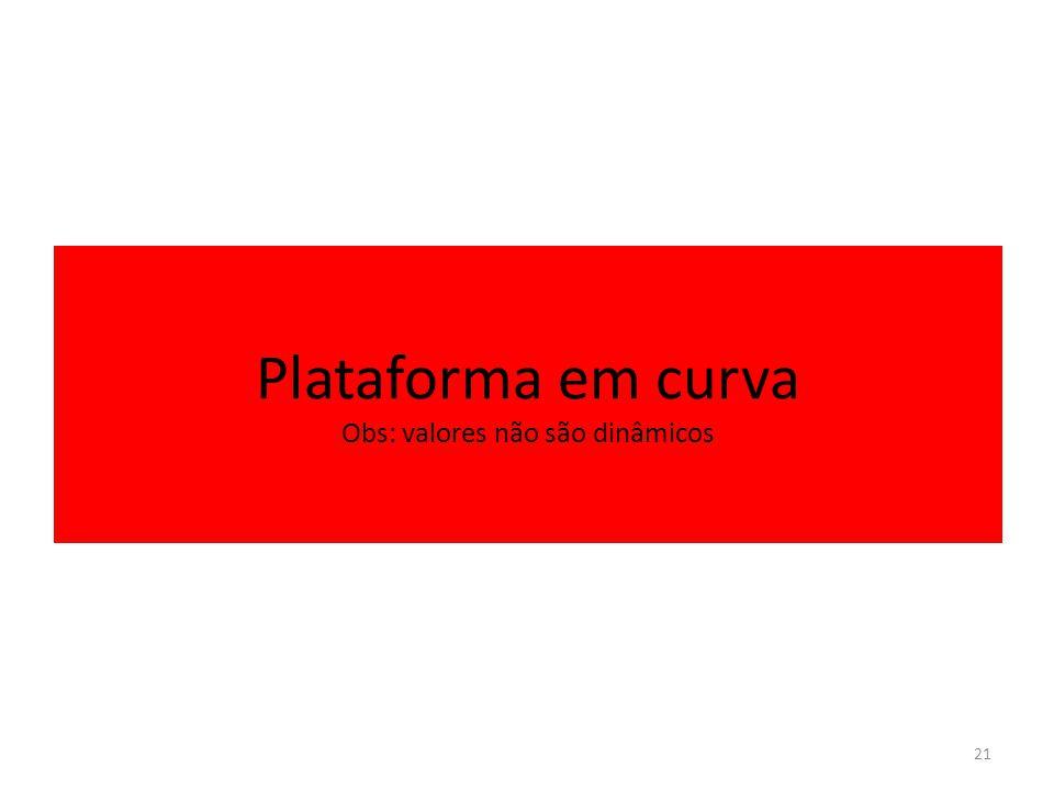 Plataforma em curva Obs: valores não são dinâmicos