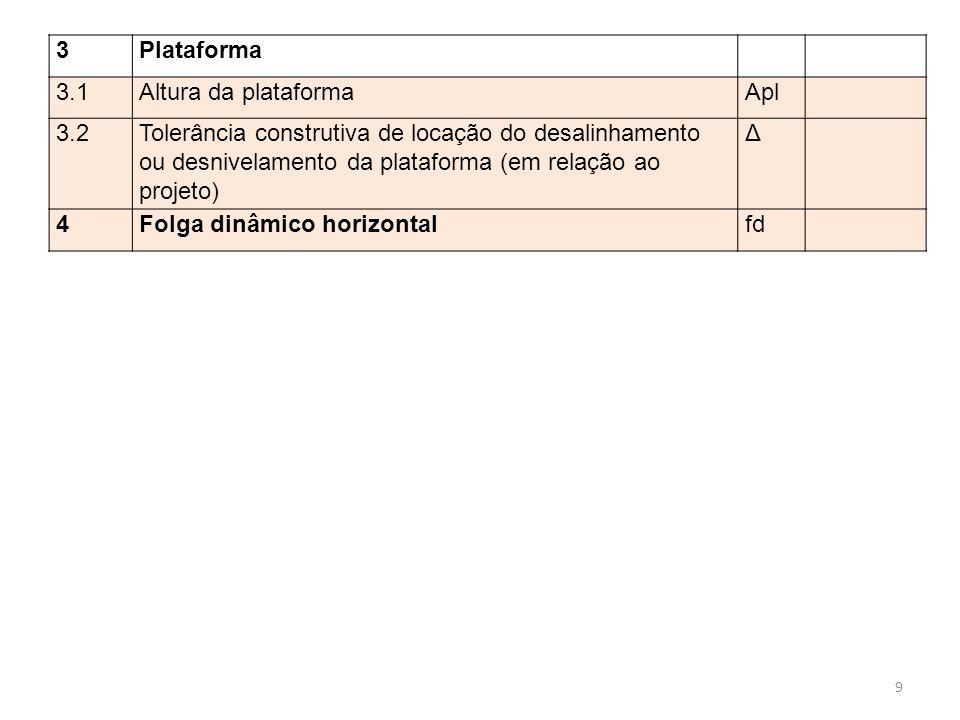 3 Plataforma. 3.1. Altura da plataforma. Apl. 3.2.