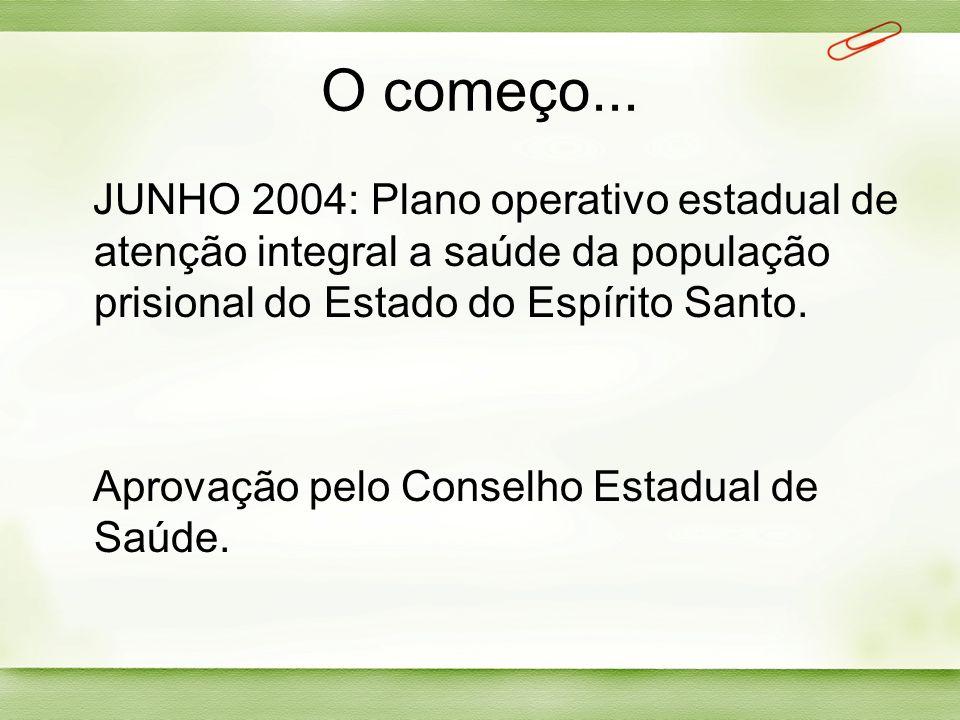 O começo... JUNHO 2004: Plano operativo estadual de atenção integral a saúde da população prisional do Estado do Espírito Santo.