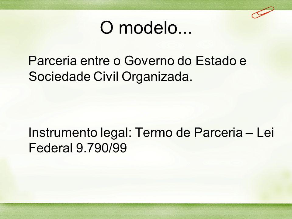 O modelo... Parceria entre o Governo do Estado e Sociedade Civil Organizada.