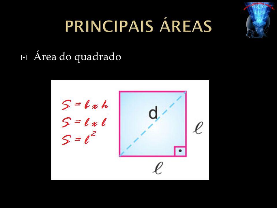 PRINCIPAIS ÁREAS Área do quadrado