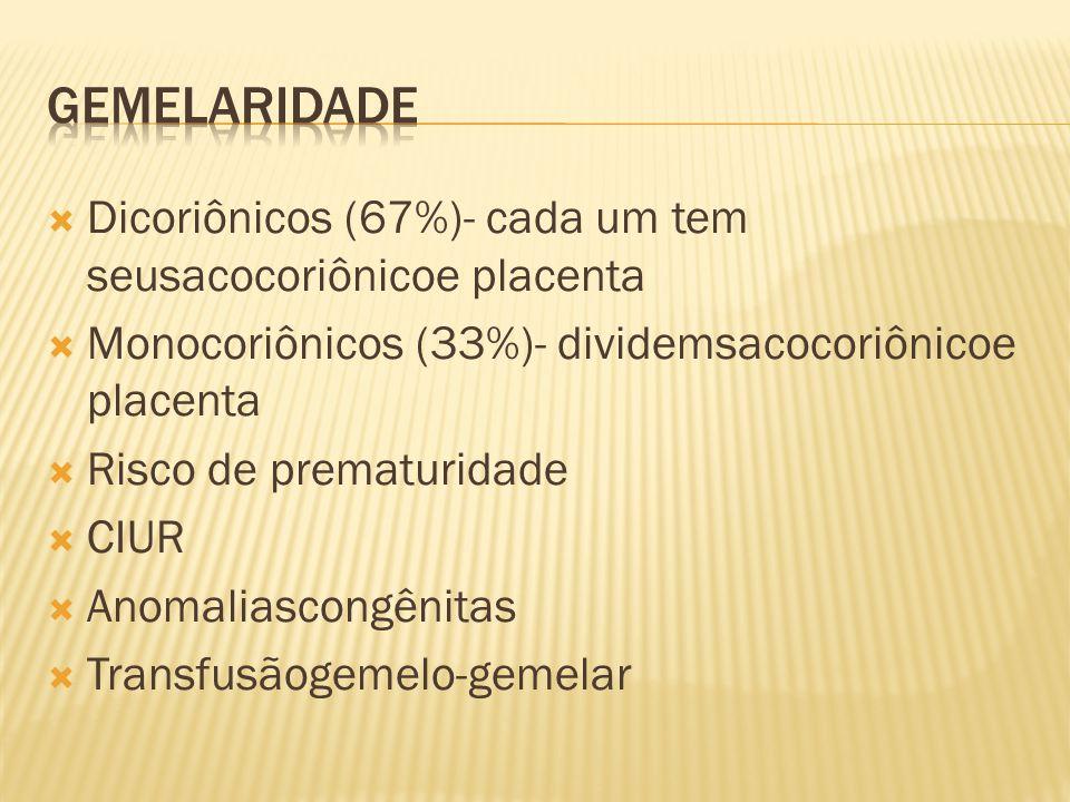 Gemelaridade Dicoriônicos (67%)- cada um tem seusacocoriônicoe placenta. Monocoriônicos (33%)- dividemsacocoriônicoe placenta.