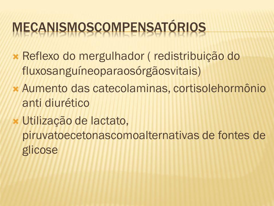 Mecanismoscompensatórios