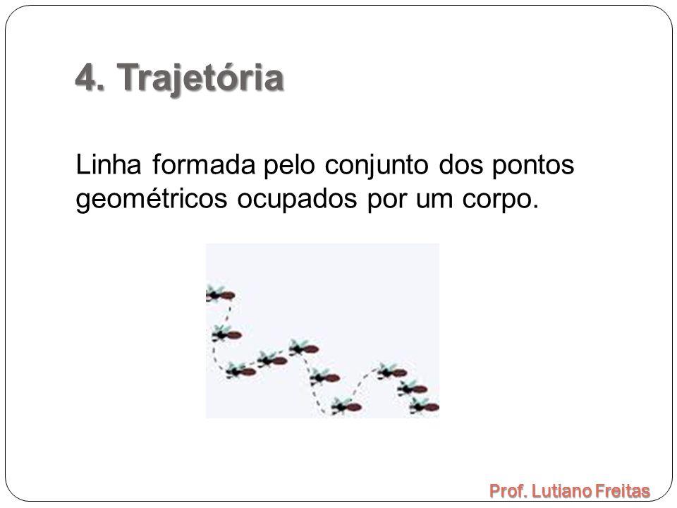 4. Trajetória Linha formada pelo conjunto dos pontos geométricos ocupados por um corpo.