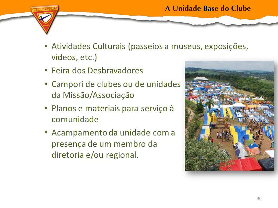 Atividades Culturais (passeios a museus, exposições, vídeos, etc.)