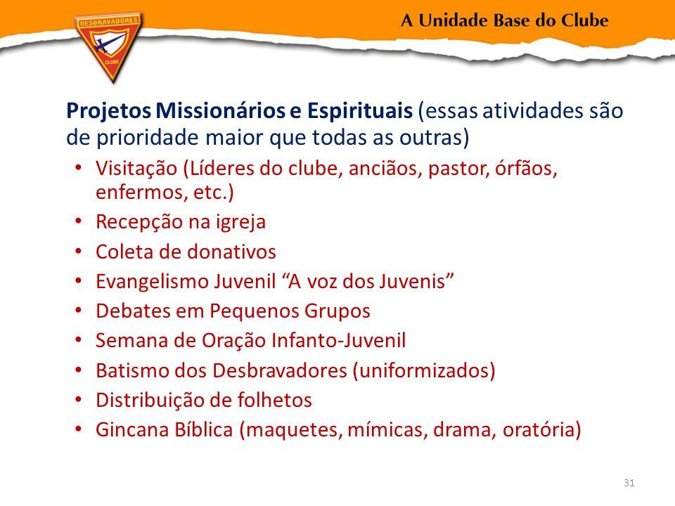 Projetos Missionários e Espirituais (essas atividades são de prioridade maior que todas as outras)