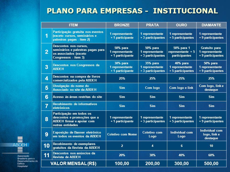 PLANO PARA EMPRESAS - INSTITUCIONAL