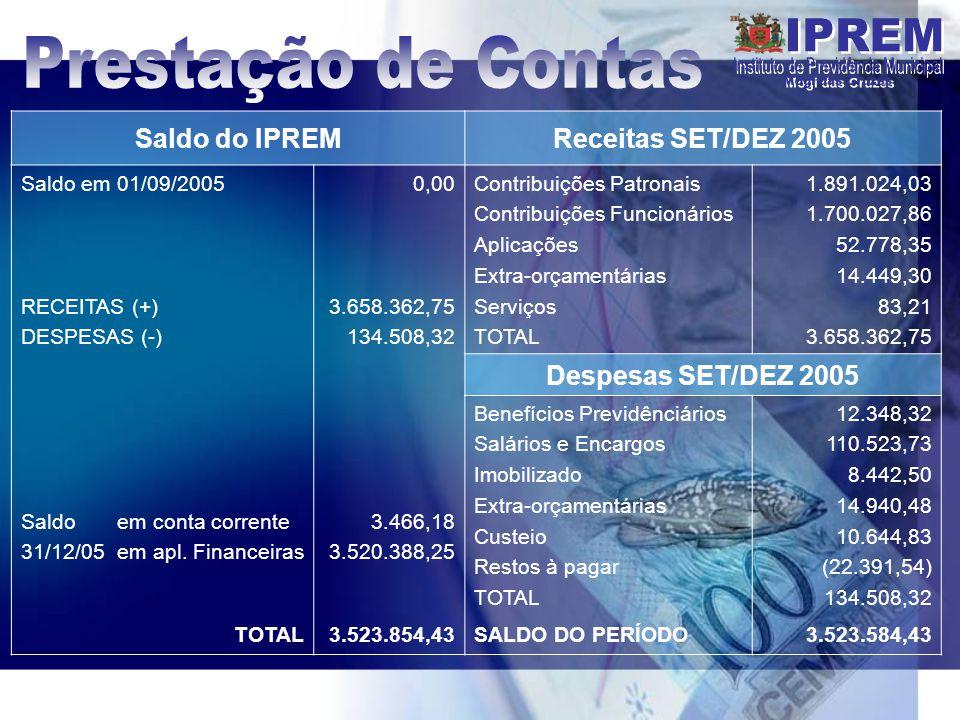 Prestação de Contas Saldo do IPREM Receitas SET/DEZ 2005