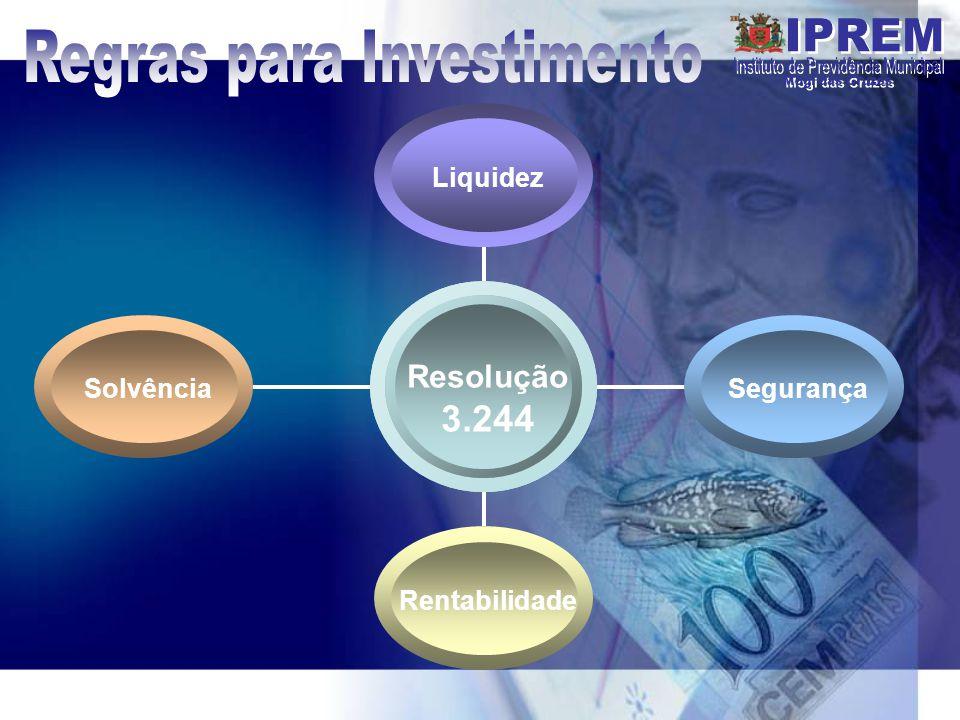 Regras para Investimento