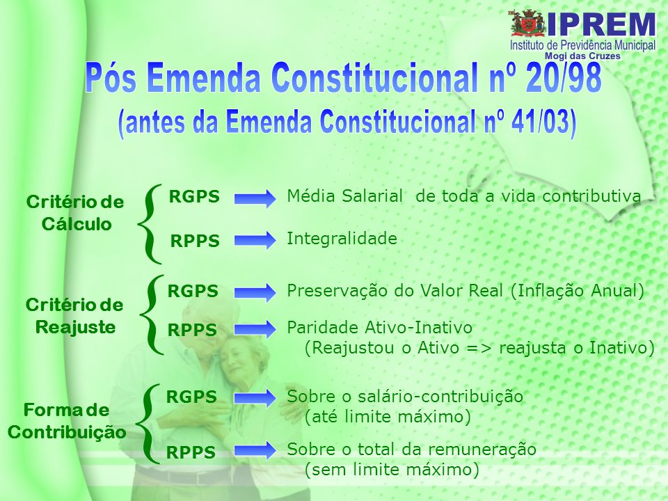 { { { Pós Emenda Constitucional nº 20/98