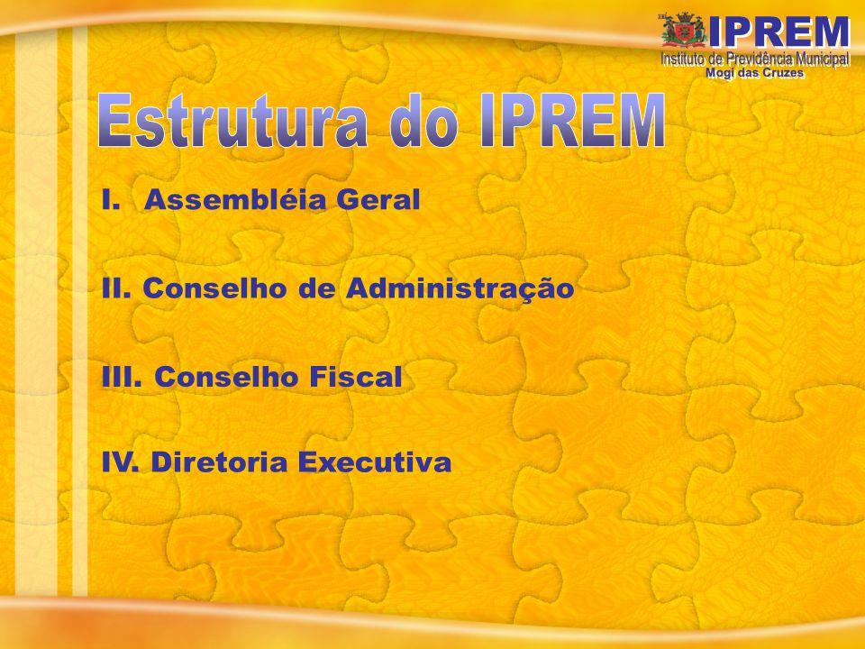 Estrutura do IPREM Assembléia Geral II. Conselho de Administração