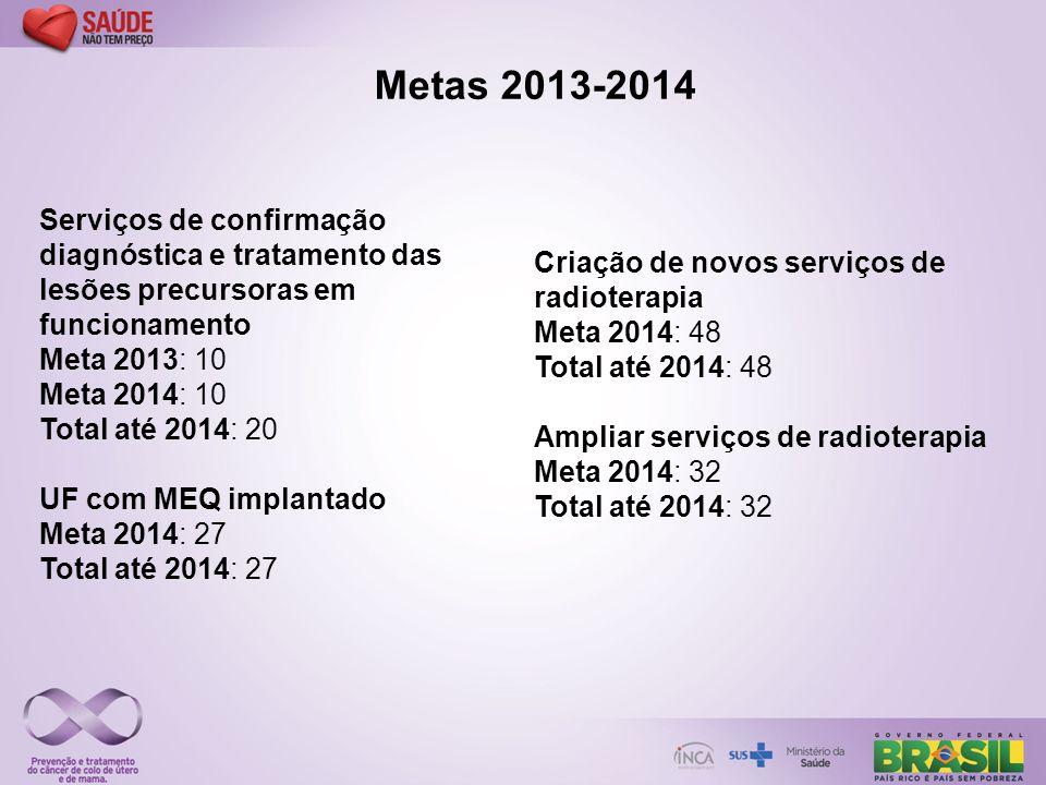 Metas 2013-2014 Serviços de confirmação diagnóstica e tratamento das lesões precursoras em funcionamento.