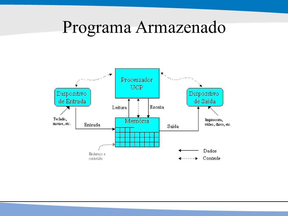 Programa Armazenado