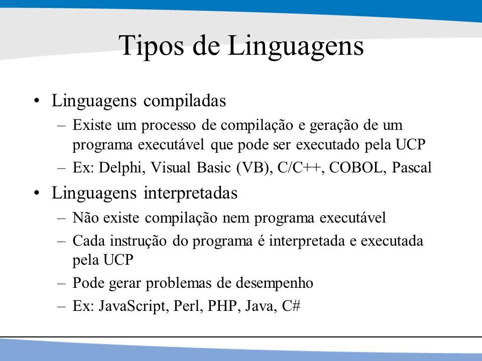 Tipos de Linguagens Linguagens compiladas Linguagens interpretadas