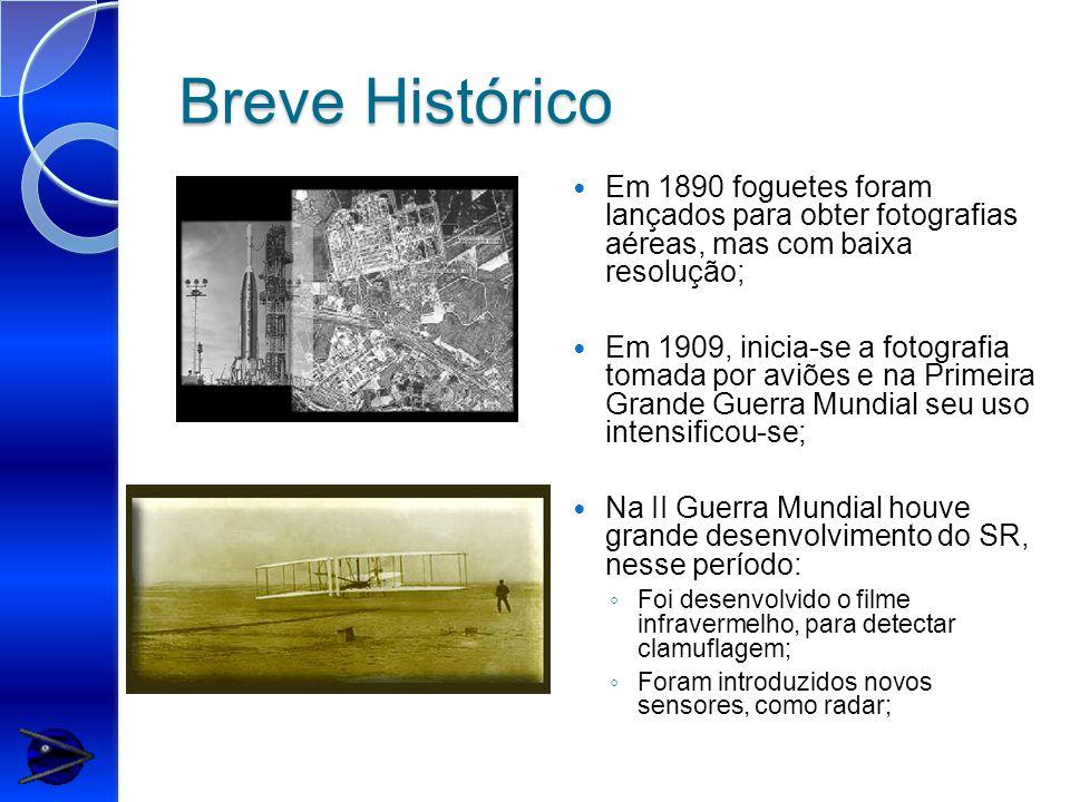Breve Histórico Em 1890 foguetes foram lançados para obter fotografias aéreas, mas com baixa resolução;