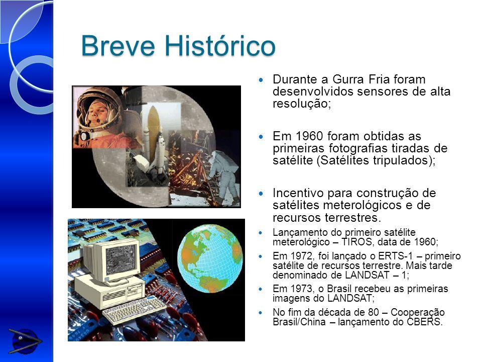 Breve Histórico Durante a Gurra Fria foram desenvolvidos sensores de alta resolução;