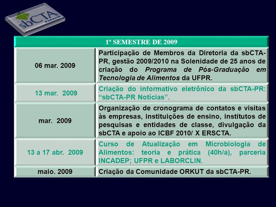 1º SEMESTRE DE 2009 06 mar. 2009.