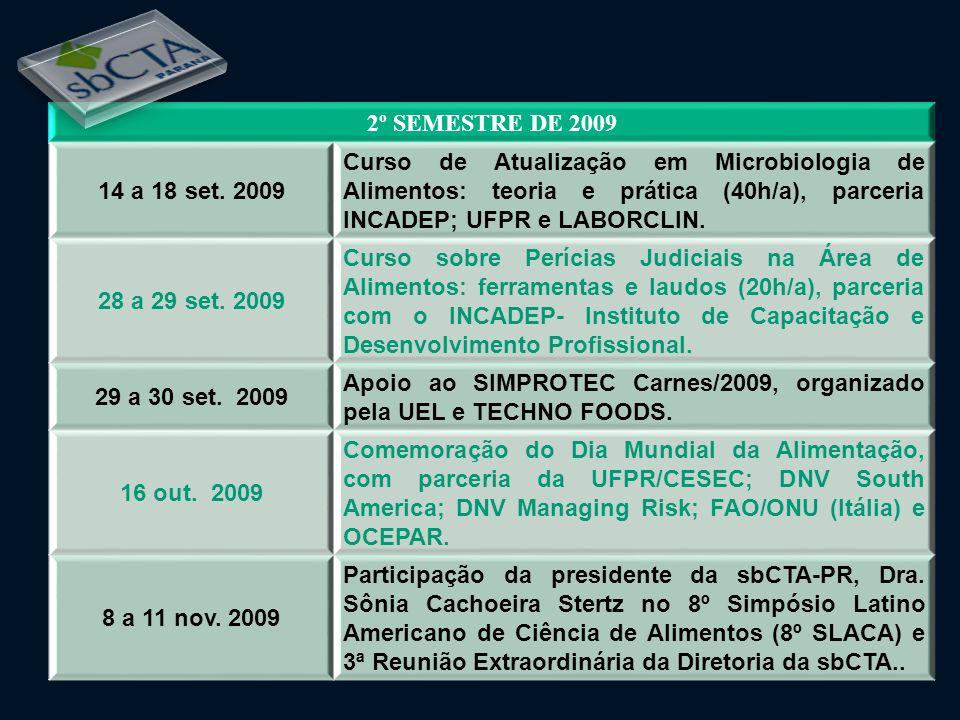2º SEMESTRE DE 2009 14 a 18 set. 2009.
