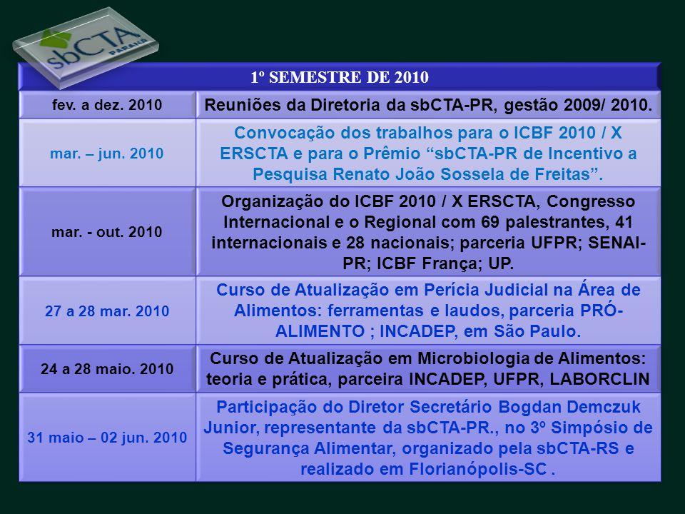 Reuniões da Diretoria da sbCTA-PR, gestão 2009/ 2010.