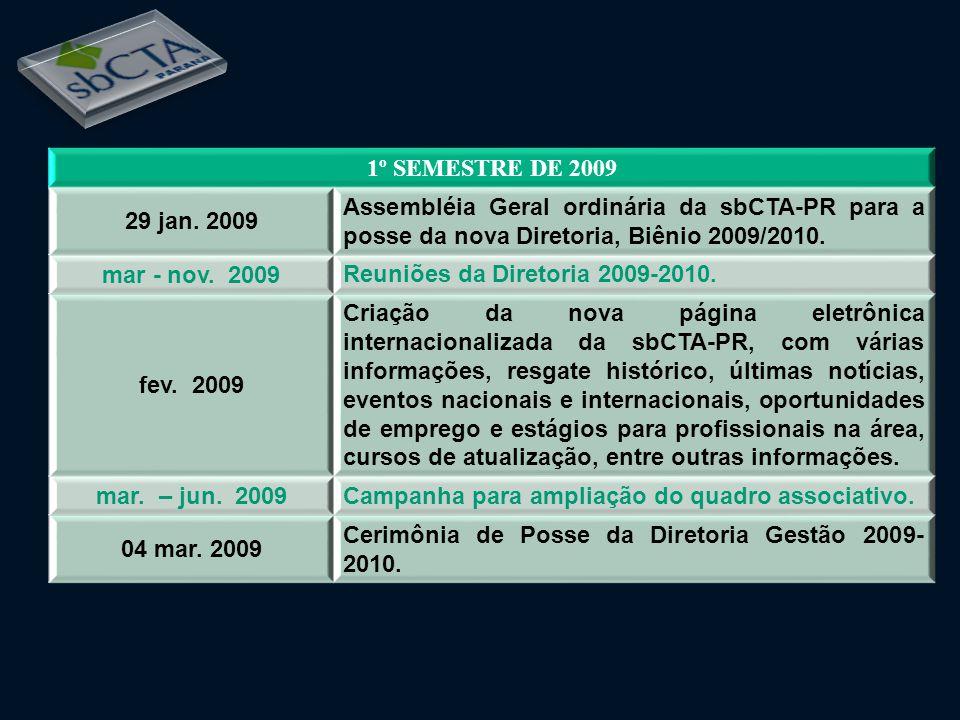 1º SEMESTRE DE 2009 29 jan. 2009. Assembléia Geral ordinária da sbCTA-PR para a posse da nova Diretoria, Biênio 2009/2010.