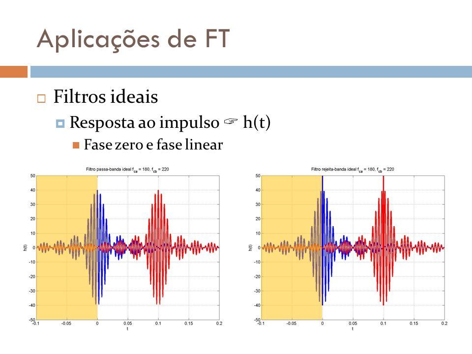 Aplicações de FT Filtros ideais Resposta ao impulso  h(t)