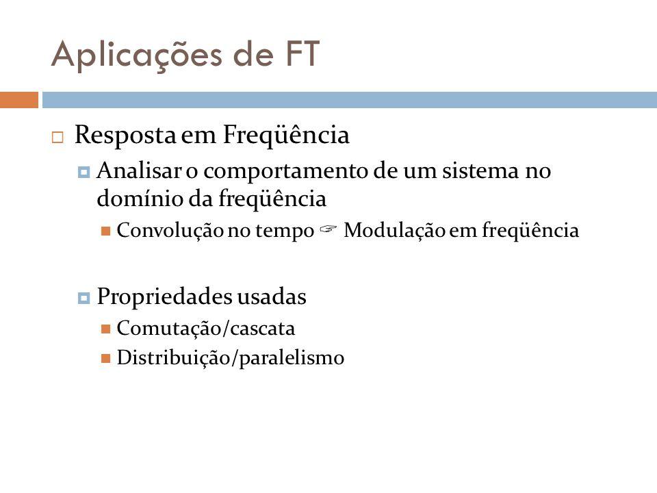 Aplicações de FT Resposta em Freqüência