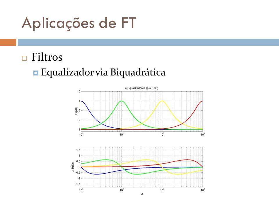Aplicações de FT Filtros Equalizador via Biquadrática