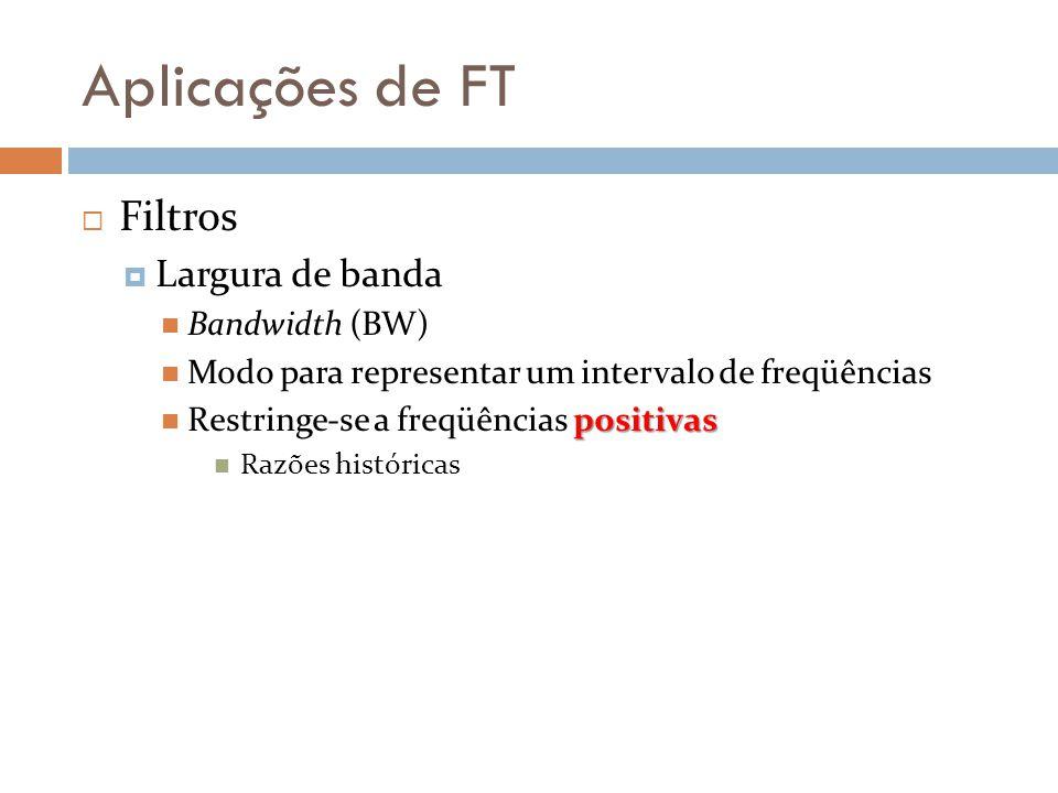 Aplicações de FT Filtros Largura de banda Bandwidth (BW)