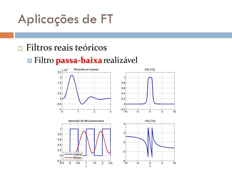 Aplicações de FT Filtros reais teóricos Filtro passa-baixa realizável