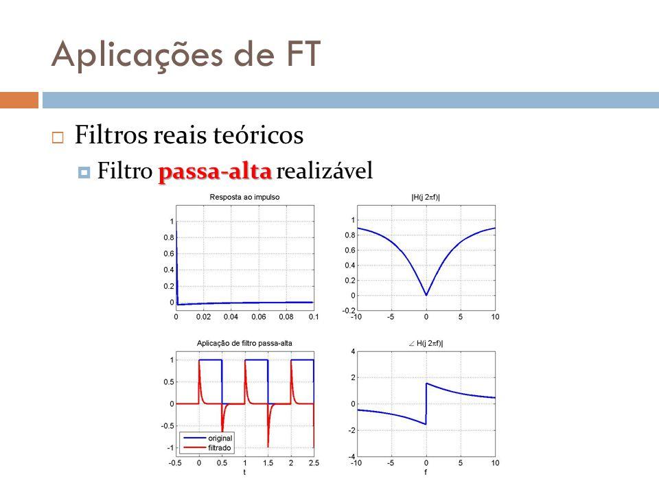 Aplicações de FT Filtros reais teóricos Filtro passa-alta realizável