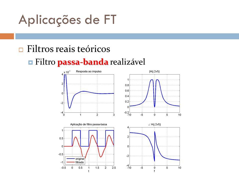 Aplicações de FT Filtros reais teóricos Filtro passa-banda realizável
