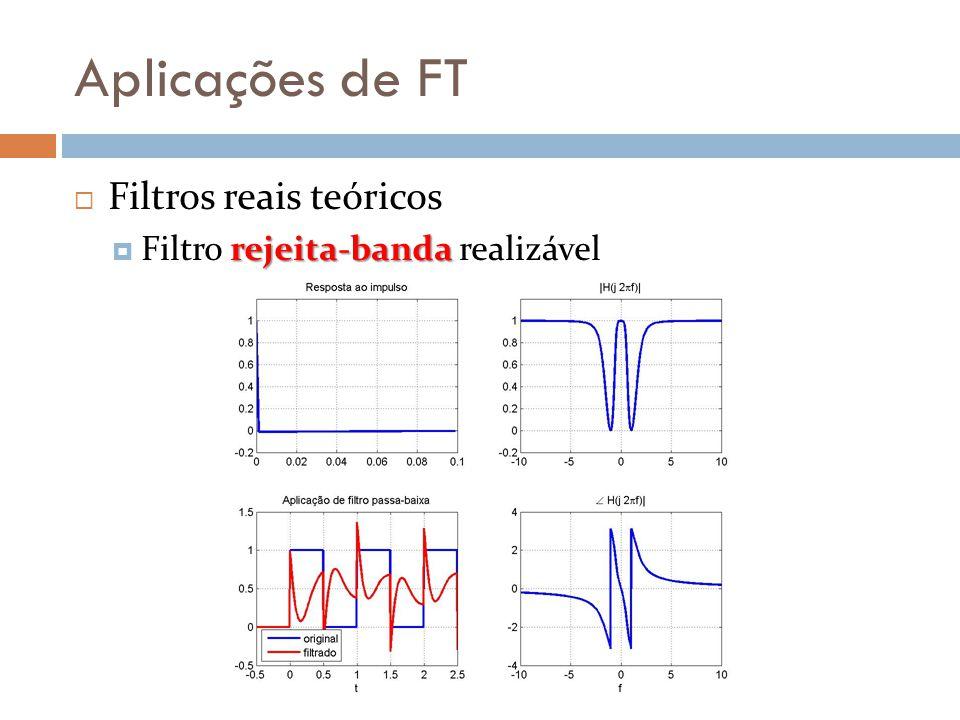 Aplicações de FT Filtros reais teóricos