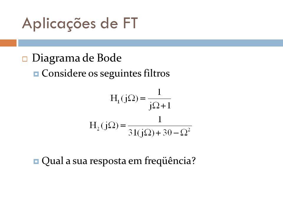 Aplicações de FT Diagrama de Bode Considere os seguintes filtros