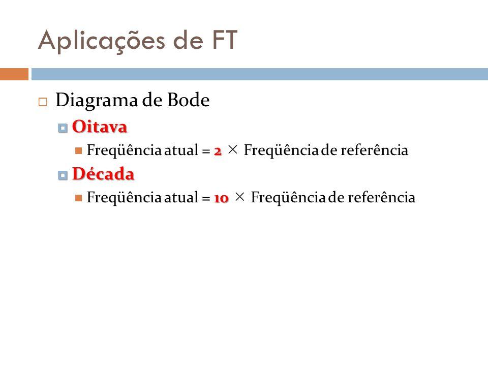 Aplicações de FT Diagrama de Bode Oitava Década