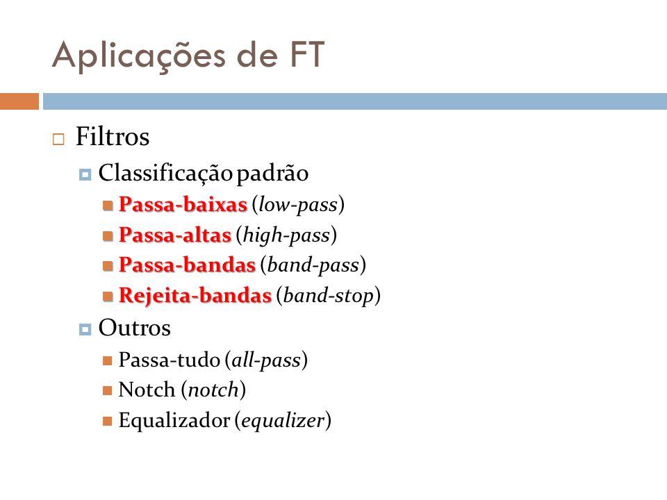 Aplicações de FT Filtros Classificação padrão Outros