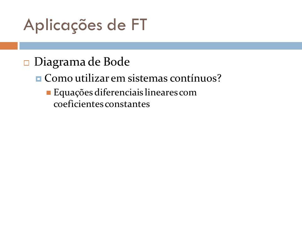 Aplicações de FT Diagrama de Bode Como utilizar em sistemas contínuos