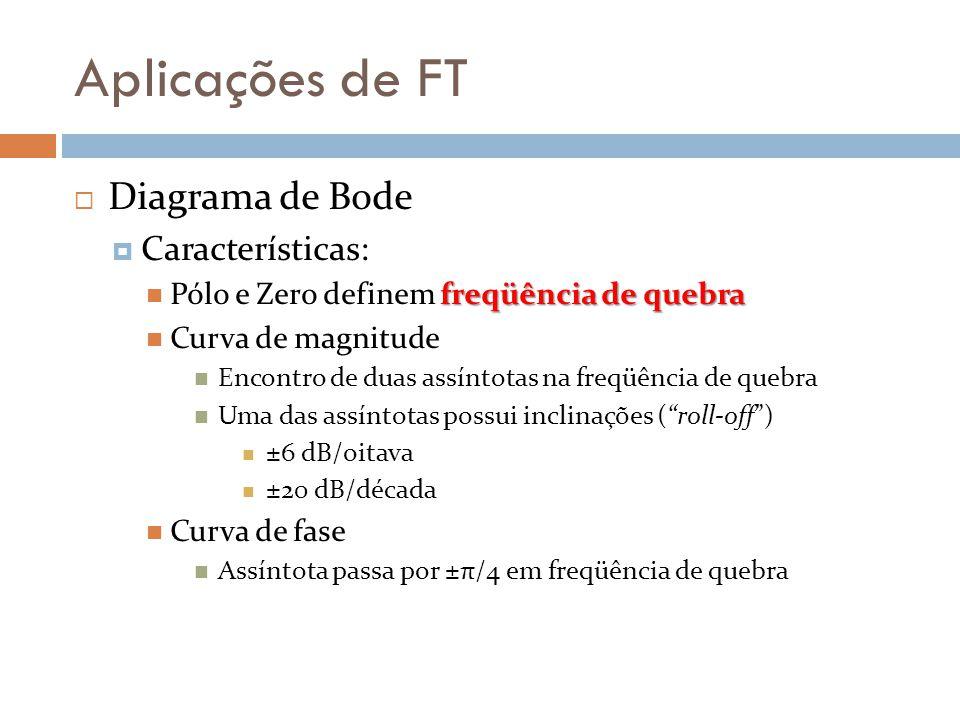 Aplicações de FT Diagrama de Bode Características: