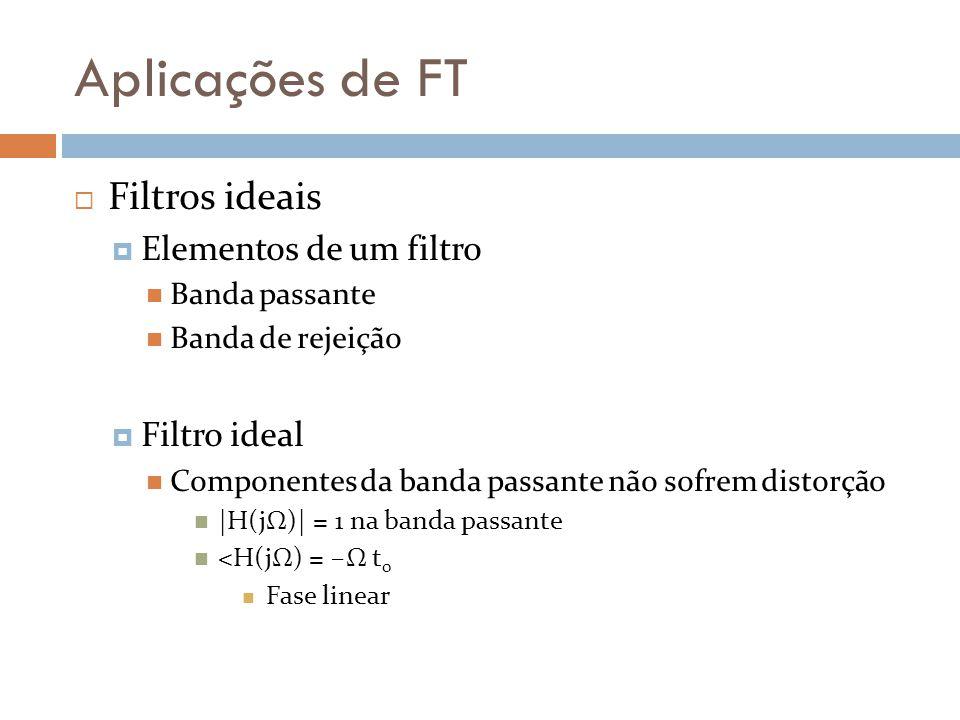 Aplicações de FT Filtros ideais Elementos de um filtro Filtro ideal