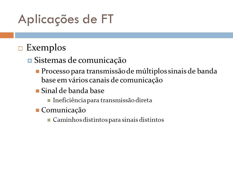 Aplicações de FT Exemplos Sistemas de comunicação