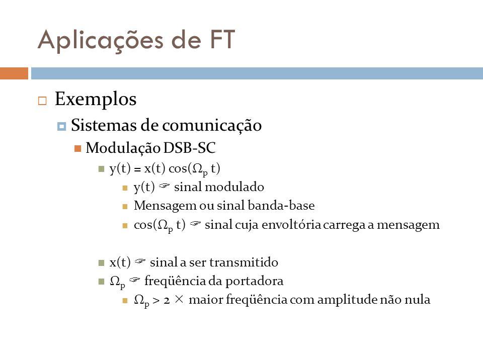 Aplicações de FT Exemplos Sistemas de comunicação Modulação DSB-SC